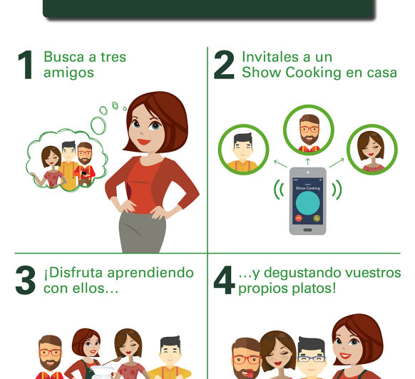 SHOWCOOKING Thermomix® BADAJOZ